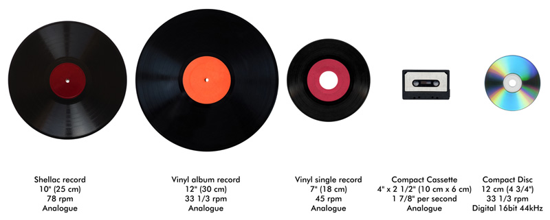 3 Vinyl record albums shown with different sizes and speeds they play at compared to cassette and cd